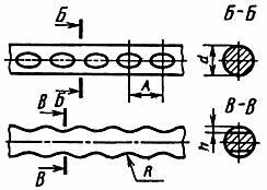 Схема сечения проволоки
